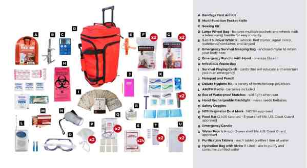 list of 2 Person Deluxe Survival Kit (72+ Hours)