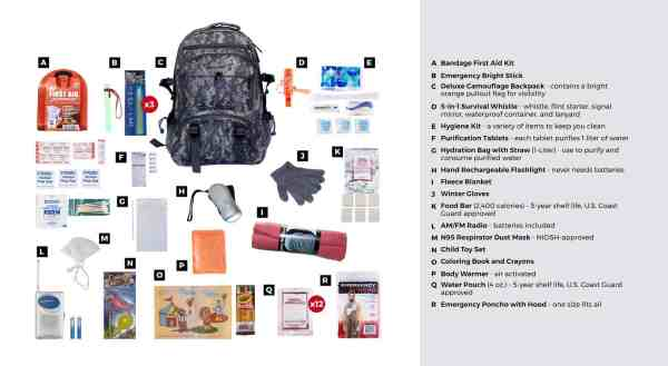 Camo Readywise Survival Kit for Children (72+ Hours)