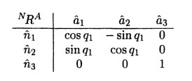 equation313