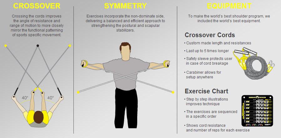Crossover symmetry workout plan dandk