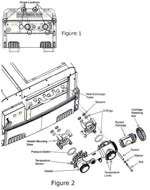 Hayward H-Series FD Heater Header O-Ring Kit FDXLFOR1930