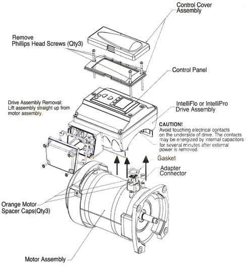 Pentair Drive IntelliFlo IntelliPro Variable Speed Pump