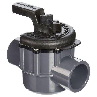 Pentair 1.5in. - 2in. 2-Port PVC Diverter Valve 263038