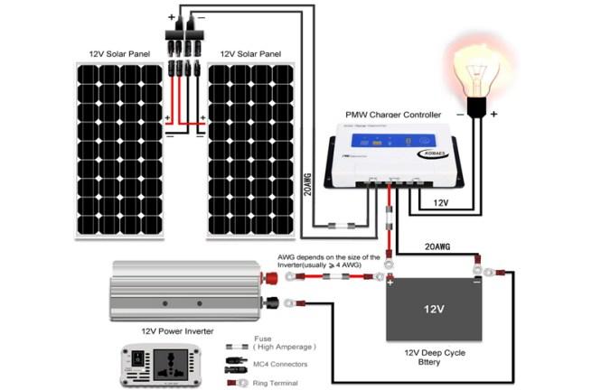 wiring diagram for solar panels in rv - wiring diagram, Wiring diagram