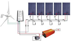 solar-wind-hybrid-power-eco-worthy-wind-solar-kit