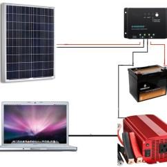 Diy Solar Panel Wiring Diagram Vauxhall Vectra Radio Generator Portable Power
