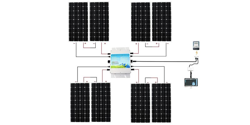 eco worthy 1200-watt Grid Tie Mono Solar Panel Kit