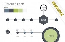 PowerPoint timeline template