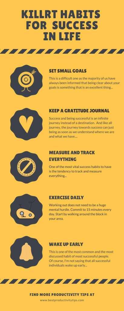 habits of successful infographic | success habits infographic | success habits infographic pdf