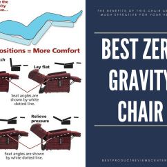 What Is The Best Zero Gravity Chair Wheelchair Dog How Do Chairs Work In 2018 Find