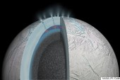 Saturn's Moon Enceladus Could Support Underwater Life