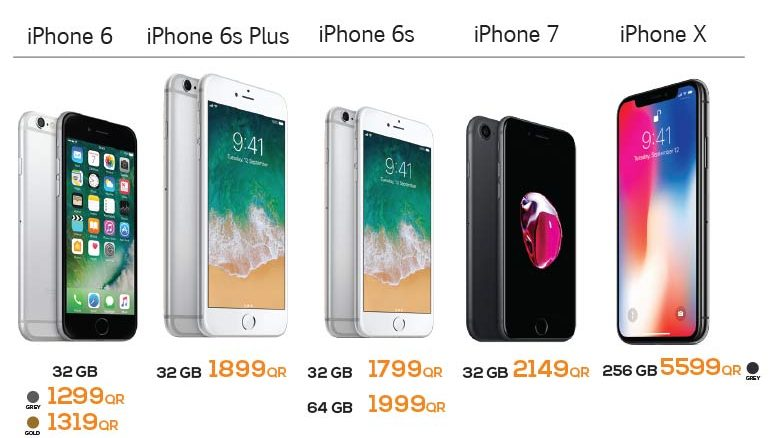 IPHONE 7 PLUS PRICE IN QATAR LULU 32GB - Lulu – Alkhor Mall