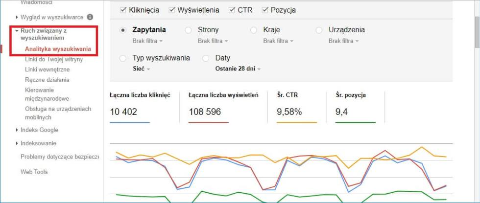 Blog - Analityka wyszukiwania. Frazy kluczowe w Google Webmasters