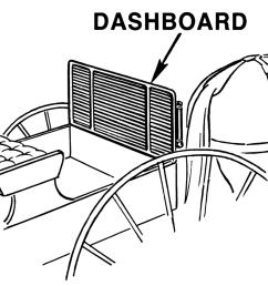 dashboard [ 1024 x 848 Pixel ]