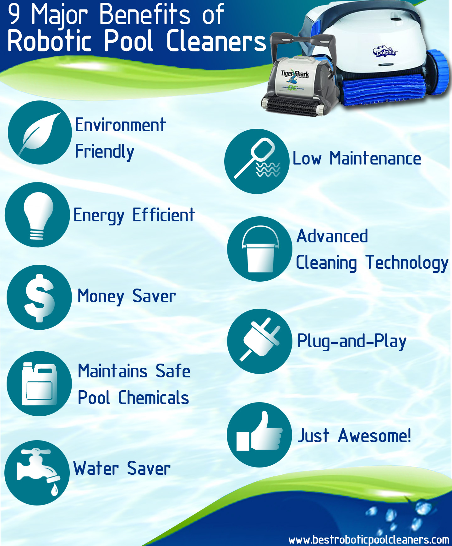 9-Major-Benefits-of-Robotic-Pool-Cleaner