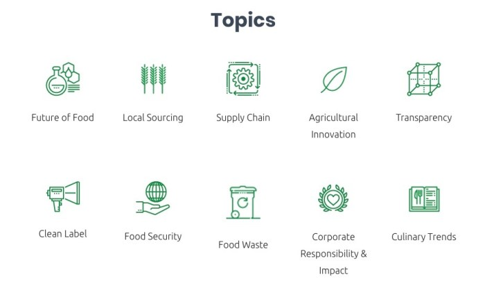 Small Change Big Impact Food Summit Topics of Discussion