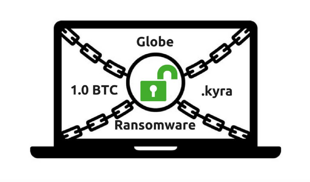 Removal of Globe Ransomware (Decrypt .Kyra Files)