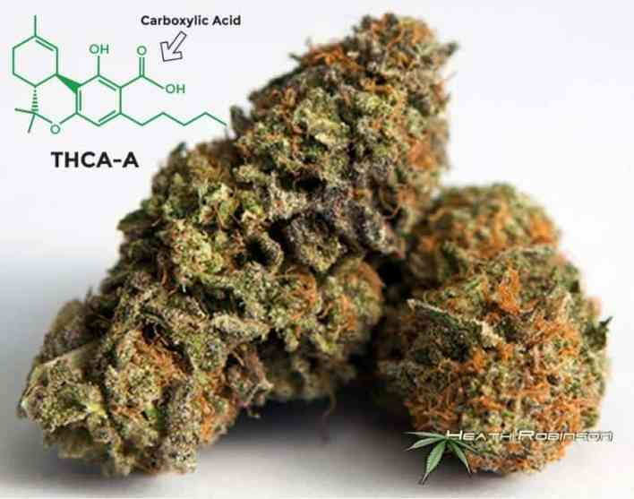 Decarboxylation The Science