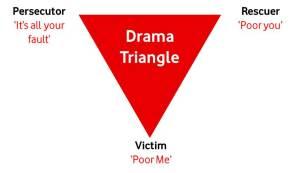 Drama Triangle FINAL