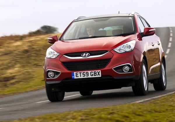 Hyundai ix35 UK October 2013