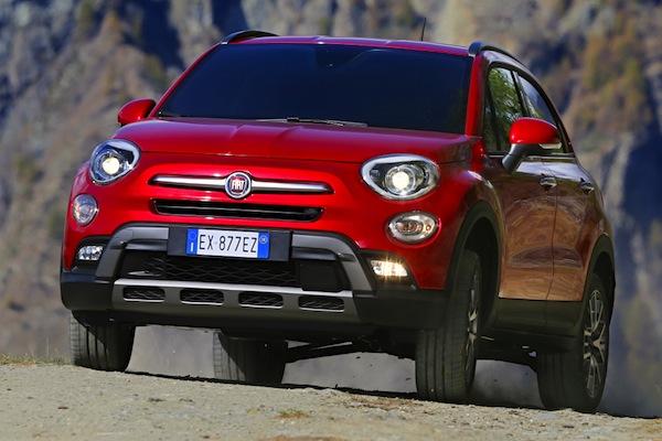 Fiat 500X Europe 2015