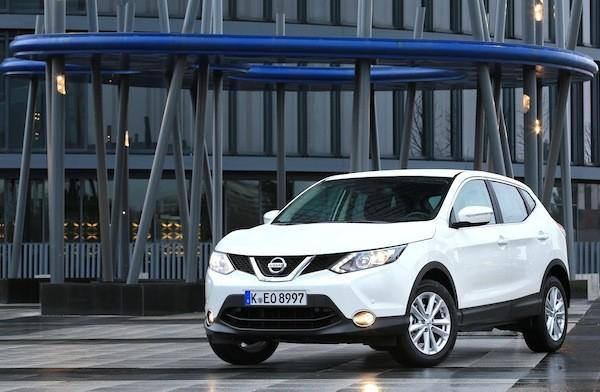 Nissan Qashqai Bulgaria March 2016. Picture-courtesy-of-largus.fr.jpg