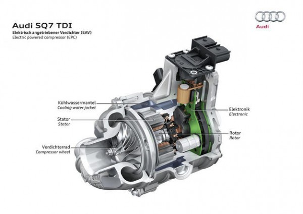 audi-electric-turbo