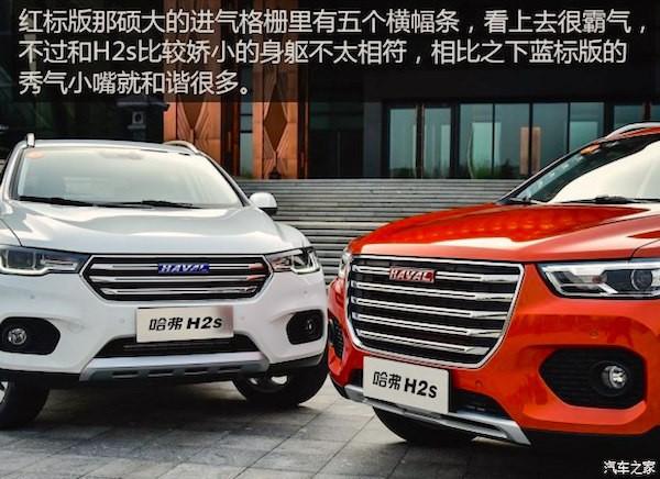 Haval H2s China December 2016