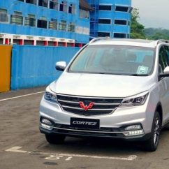 All New Kijang Innova Vs Crv Toyota Agya Trd Sportivo Indonesia Full Year 2017 Avanza Calya On Local Producer Wuling Breaks Into The Indonesian Top 10 With Just 5 Months Of Sales