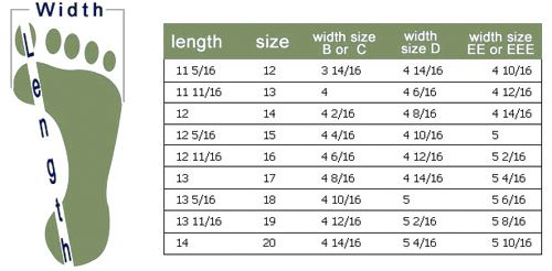 EE or D width