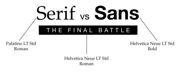 Sans font versus Sans Serif font from distance.