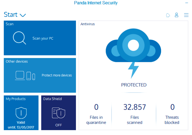 Panda Internet Security 2017 Activation Code