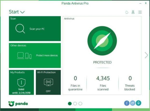 Panda Antivirus Pro Activation Code Free Download