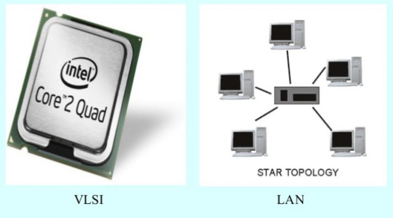 sistem operasi komputer generasi keempat