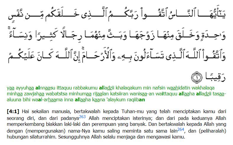 surat annisa ayat 1