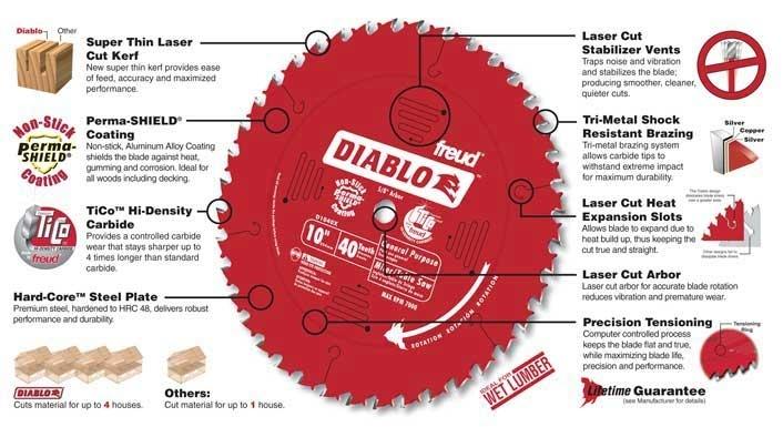 Diablo d1050X Combination Blade