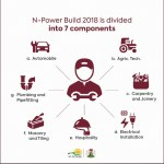 N-Power set to begin new recruitment for N-Power Build Trade. - See Details