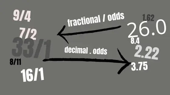Odds conversion fractions into decimals