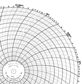 Graphics Control Recording Charts, Circular:Recorders and