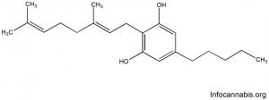 Cannabigerol (CBG)