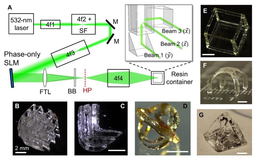 medium resolution of this figure from the paper shows the lensing and holographic setup as well as several examples of shapes printed using the technique