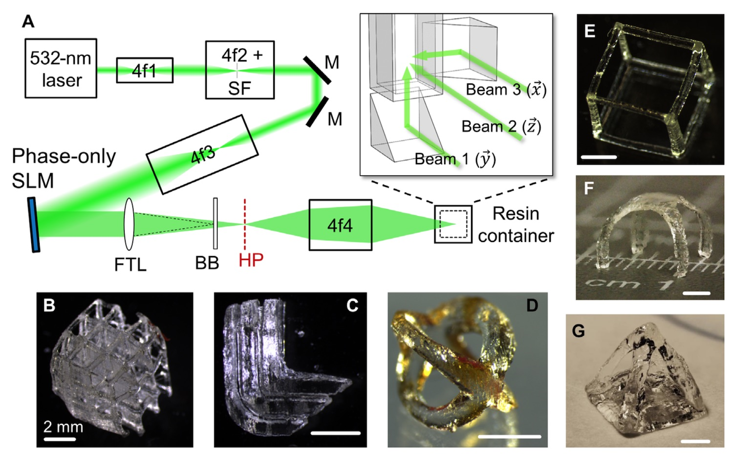 hight resolution of this figure from the paper shows the lensing and holographic setup as well as several examples of shapes printed using the technique