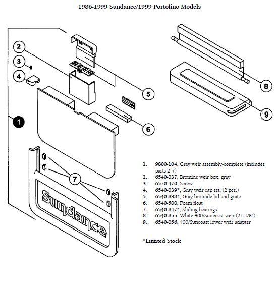 jacuzzi magnum force pump wiring diagram