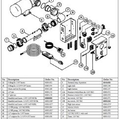 Jacuzzi Pump Wiring Diagram Cooper 3 Way Light Switch Sundance Spa Suntub Manual Hi Limit | The Works