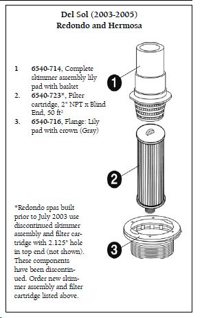 top of foot diagram class interaction sundance spa 40 square replacement cartridge filter element | the works