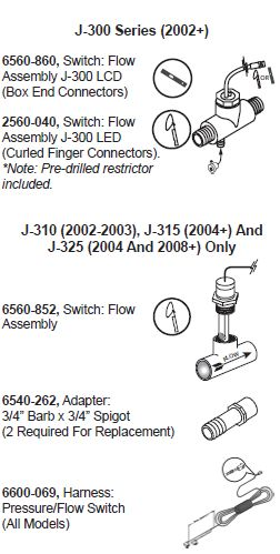 jacuzzi hot tub wiring diagram gretsch electromatic pro jet spa flow / pressure switch harness | the works