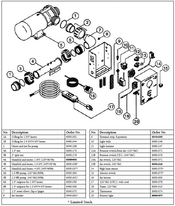 Suntub Electronic Assembly Diagram (1993-03/1996)