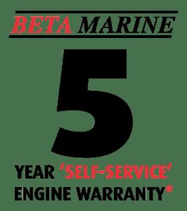 Beta 3524.7 kW / 35 hp @ 2,800 rpm