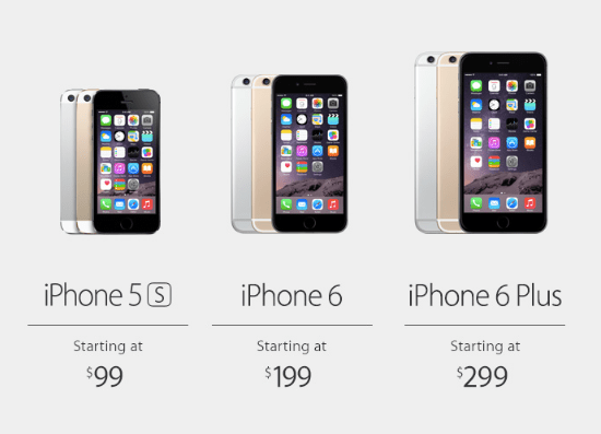 iphone 6 sizes and price
