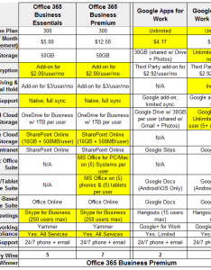 vs google pricing smb also office apps who wins on part of rh betanews